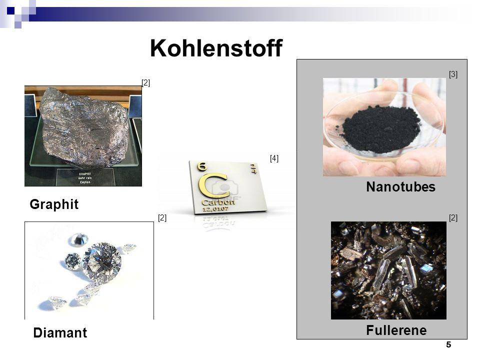 Kohlenstoff [3] [2] [4] Nanotubes Graphit [2] [2] Diamant Fullerene